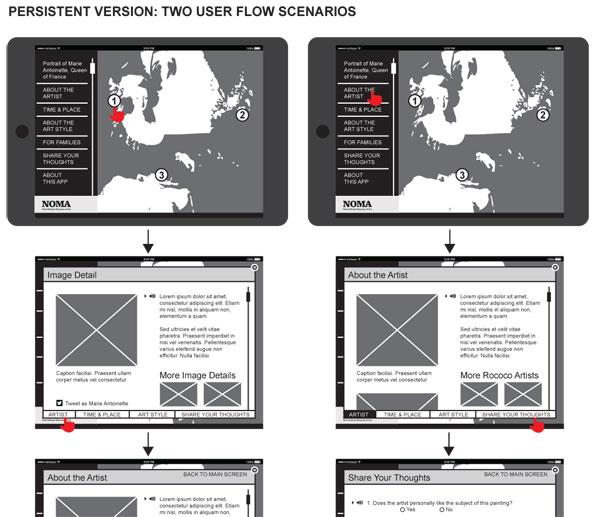 iPad app design - wireframes for user flow - Penina S. Finger